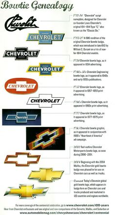 vintage chevy logo for tattoo addition Ford Trucks, Chevrolet Trucks, Chevrolet Camaro, Pickup Trucks, 1969 Chevelle, Chevy 4x4, Camaro Zl1, 1959 Cadillac, Logo Google