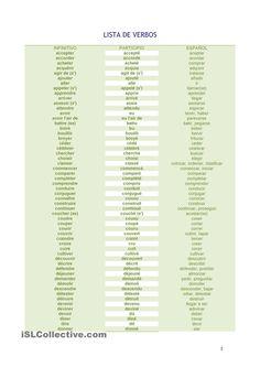 Liste de verbes avec leurs participes et traduction en espagnol. French Language Lessons, Spanish Lessons, Learning Spanish, Study Spanish, Spanish Words, Korean Verbs, Verbs List, French Verbs, French Expressions