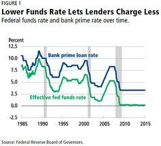 Did Quantitative Easing Work?