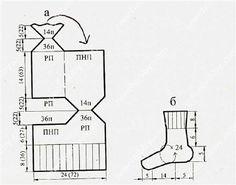Носки на вязальной машине