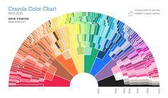 interactive Crayola Color Chart, 1903-2010