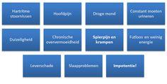 Hoge Bloeddruk Stoppen Methode | Optimale Gezondheid!