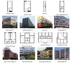 Image result for student housing copenhagen
