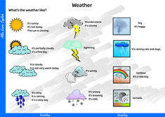 Weather #vocabulary   #weather   #sunny
