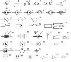 symbols | Circuit symbols of electronic components