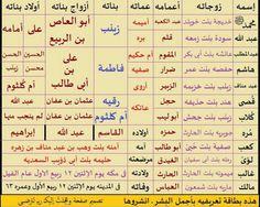 محمد رسول الله...