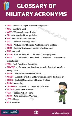 Military Acronyms Military Terms, International Civil Aviation Organization, Learn English For Free, Review Board, Rules Of Engagement, Command And Control, Landing Craft, Train System, Engineering Technology