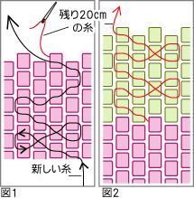 ビーズステッチ-糸の足し方(繋ぎ方)