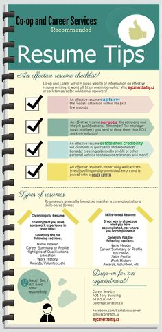 Resume Tips: An effective Resume Checklists. Checklists cover some basic pointers and types of resumes Resume Advice, Resume Writing Services, Resume Writing Tips, Resume Cv, Student Cv Examples, Job Interview Preparation, Best Resume Format, Acting Lessons, Effective Resume