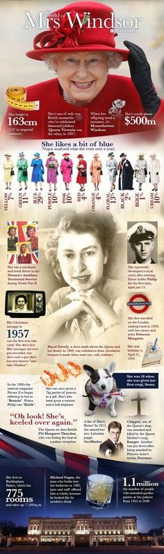 Fun facts about the Queen Elizabeth II. Love to read about her highness Queen Elizabeth II.