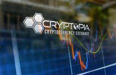 Yeni Zelanda kökenli kripto para borsası Cryptopia yetkilileri, yıl sonuna kadar hack mağdurları için bir portal açmayı planlıyor. Muhasebe firması Grant Thornton bugün yaptığı açıklamada parası çalınan mağdurların geri iadeleri için kayıt sürecini 2020'nin sonuna kadar açmayı beklediklerini duyurdu. Cryptopia, Ocak 2019'da uğradığı hack saldırısı nedeniyle 17.85 milyon dolarlık kripto parayı kaybetmişti ve Mayıs 2019 itibariyle tasfiye sürecine girmişti. Cryptocurrency, Neon Signs
