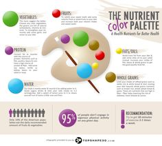 Photos of healthy infography   ... to Better Your Health [infographic]   Design by Rita - Project 365