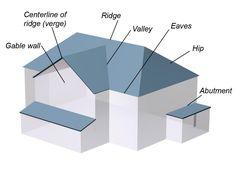 10 Best Attic And Roof Images Roof Pitched Roof Roof Trusses