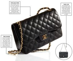 2abe42d8a87 Chanel's 60-Year-Old Bag Is Still a Paragon of Over-the-