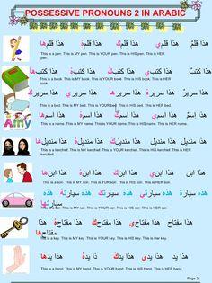 Possessive Pronoun In Arabic Arabic Verbs, Arabic Sentences, Arabic Phrases, Learning Tips, Spoken Arabic, Learn Arabic Online, Learn Arabic Alphabet, Arabic Lessons, English Language Learning