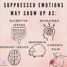 Nowadays many people have come to understand that how they feel emotionally can have a huge impact on their physical health. Unresolved or suppressed emotions can  play havoc on a person's well-being leading to a host of other problems. If you'd like help with your health, DM for details. Pic Credit: @acurate_acupuncture #emotions #suppressedemotions #emotionalhealth #emotionalwellbeing #mentalhealth #anxiety #chronicillness #digestiveissues #migraine #insomnia #homeopathy #homeopathyhealing Balance Hormones Naturally, Hormone Balancing, Health Matters, Homeopathy, Menopause, Migraine, Acupuncture, Insomnia, Chronic Illness