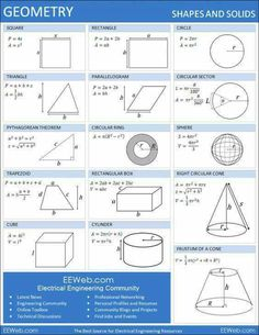 Quick references to algebra, geometry, calculus and trigonometry Geometry Formulas, Math Formulas, Math Equations, Math College, Math Sheets, Maths Solutions, Math Help, Physical Science