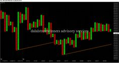 premarket commodity outlook for 19th may 2016