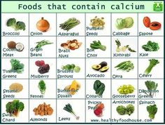 Vegetables Contain Calcium Calcium foods etc pinterest food and recipes workwithnaturefo