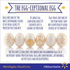 Egg Nutrition: 1 large egg gives you 6 grams of high-quality protein! #WorldEggDay #eggs