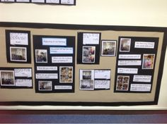 Documenting children's learning | play based inquiry