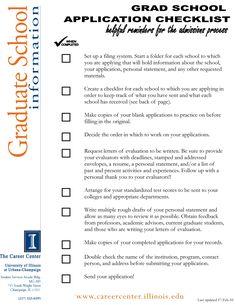 Grad school application process?