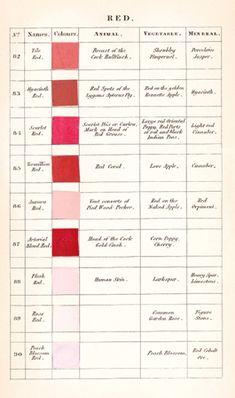 Werner's Nomenclature - Reds 2
