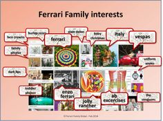 FERRARI FAMILY interests, Feb 2014