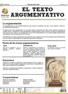 texto argumentativo-estructura y características Spanish Grammar, Ap Spanish, Spanish Language Learning, Spanish Teacher, Spanish Classroom, Spanish Lesson Plans, Spanish Lessons, Spanish Teaching Resources, Teaching English