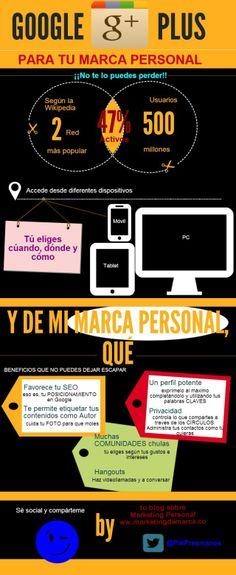 Google + para tu marca personal #SocialMedia