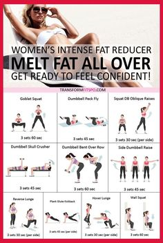 How to loose weight in a week 10 pounds. Workout plan to Melt fat all over. Fat reducer workout plan - How to loose weight in a week 10 pounds. Workout plan to Melt fat all over. Losing Weight Tips, How To Lose Weight Fast, Weight Loss, How To Lose Belly Fat, Weight Lifting At Home, Gym Workouts To Lose Weight, Hard Ab Workouts, Home Weight Workout, Weight Lifting For Women Routine