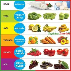 Faydaları ve Zararları - www.corek-otu-yagi.com  #beslenme #Faydaları #sağlık #sağlıklıbeslenme #sağlıklıyaşam