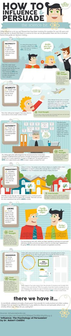 The Science of Persuasion [Infographic], via @HubSpot