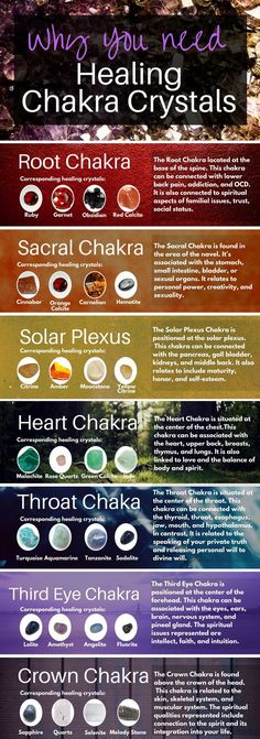 Chakras can get out of balance due to demanding and traumatic life circumstances. Chakra healing crystals can be used to repair the energy of the chakra and restore balance and serenity into your life.