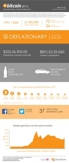 http://www.ihavebitcoins.com/featured/top-10-cryptocurrency-infographs/