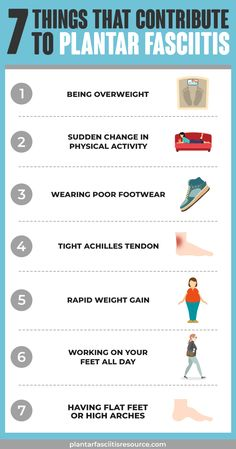 These 7 things are widely reported as contributors to the emergence of plantar fasciitis in an individual. It might be beneficial then to keep this in mind and talk to your physician about reducing your chances. Find out more. What Is Plantar Fasciitis, Plantar Fasciitis Symptoms, Plantar Fasciitis Treatment, Remedies For Plantar Fasciitis, Tight Achilles Tendon, Ankle Pain, Heel Pain, Foot Pain Relief, Running Injuries