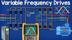 In this video we take a look at variable frequency drives to understand how they work in electrical enginee. Electrical Diagram, Electrical Wiring, Electrical Engineering, How Electricity Works, Electromechanical Engineering, Fan Coil Unit, Thermal Expansion, Heat Exchanger, Water Cooling