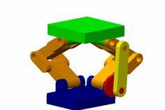 Sarrus mechanism