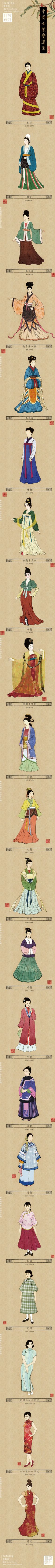 a larger version of the Chinese costume history illustrations  - like the last, these aren't Japanese, but might still be useable for inspiration with some of the design lines.