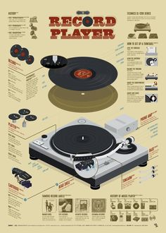 1702 Record Player Infographic Poster on Behance – أزياء المرأة & مدونة Information Visualization, Data Visualization, Information Design, Information Graphics, Information Poster, Poster Layout, Poster On, Infographic Examples, Infographic Posters