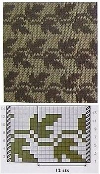 Tejido Fair Isle, Punto Fair Isle, Motif Fair Isle, Fair Isle Chart, Fair Isle Pattern, Knitting Terms, Fair Isle Knitting Patterns, Knitting Charts, Knitting Stitches
