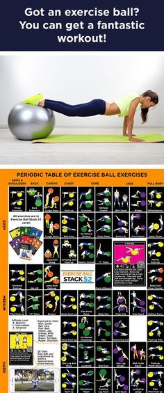 The Periodic Table of Exercise Ball Exercises.  Click on any illustration for a video demonstration of that exercise!