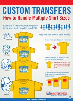 CUSTOM TRANSFERS How to Handle Multiple Shirt Sizes It will be perfect on majority and still look good on the smallest and...
