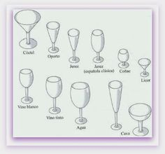 Welk drankje in welk glas Table Setting Etiquette, Dining Etiquette, Good Manners, Table Manners, Etiquette And Manners, Beautiful Table Settings, Bar Drinks, Food Humor, Kitchen Hacks