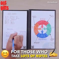 In this digital world do you still like to draw sketches or brainstorm your ideas on paper with a pen? Still confused how to get an eco-friendly solution for your pen paper note taking habit?? Elfinbook Smart Reusable Notebook With Pen is the perfect solution for you!