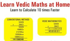 Mental Math Tricks, Cool Math Tricks, Maths Tricks, Mental Maths, Math 4 Kids, Fun Math, Math Clock, Friendship Lessons, Math Poster