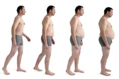 Obesity and back pain are interrelated. Back pain can indicate osteoporosis or osteoarthritis, conditions of obesity that can be treated with weight loss. Chronic Sciatica, Sciatic Pain, Sciatic Nerve, Nerve Pain, Weight Gain, How To Lose Weight Fast, Weight Loss, Losing Weight, Acupuncture