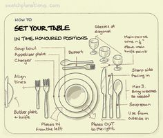 """Set your table in time-honoured positions. The classic """"use cutlery from the outside-in"""" still holds, but I realised there's a little more to it than that. And I learned what a charger is. Amalgamation of tips from the cookbook I use most, the Joy of Cooking."""