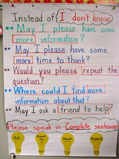 I love this anchor chart!