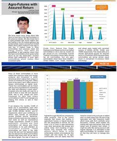 Agro-Futures with Assured Return  Link: http://www.safe-asia.com/enews/2015/enewsSEP2015/index.html